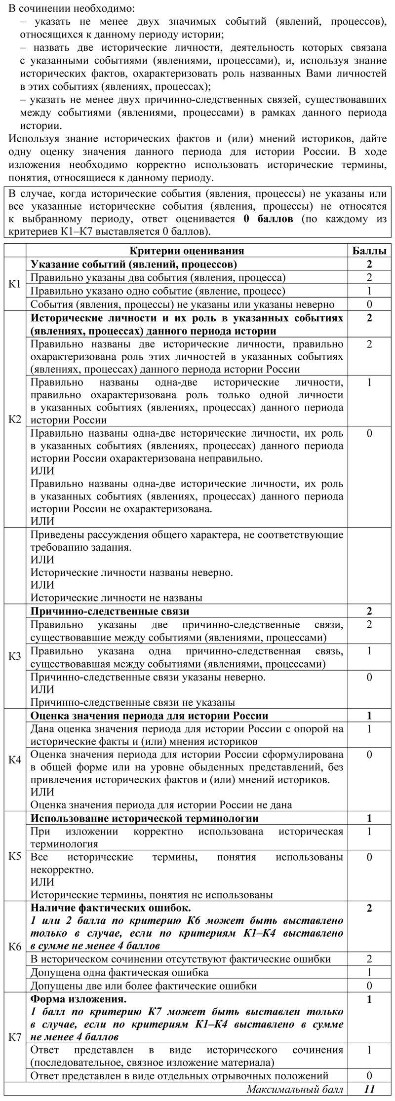 Пункты оценивания сочинения по русскому егэ