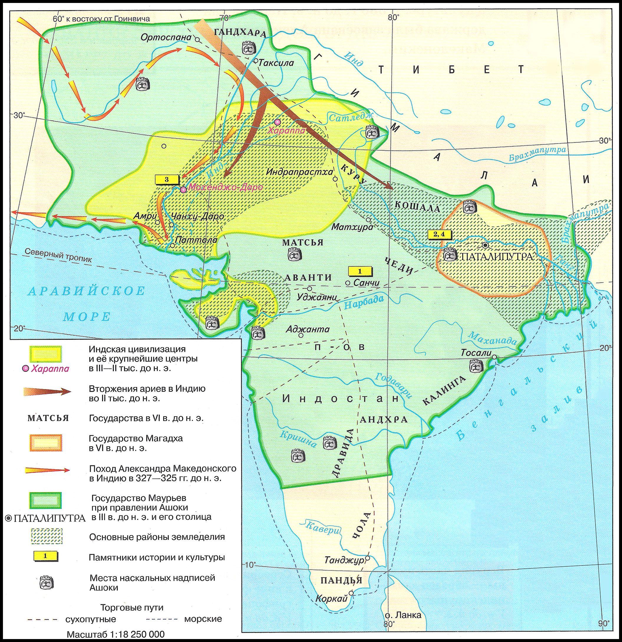 Древняя Индия, 2500-200 гг. до н.э.