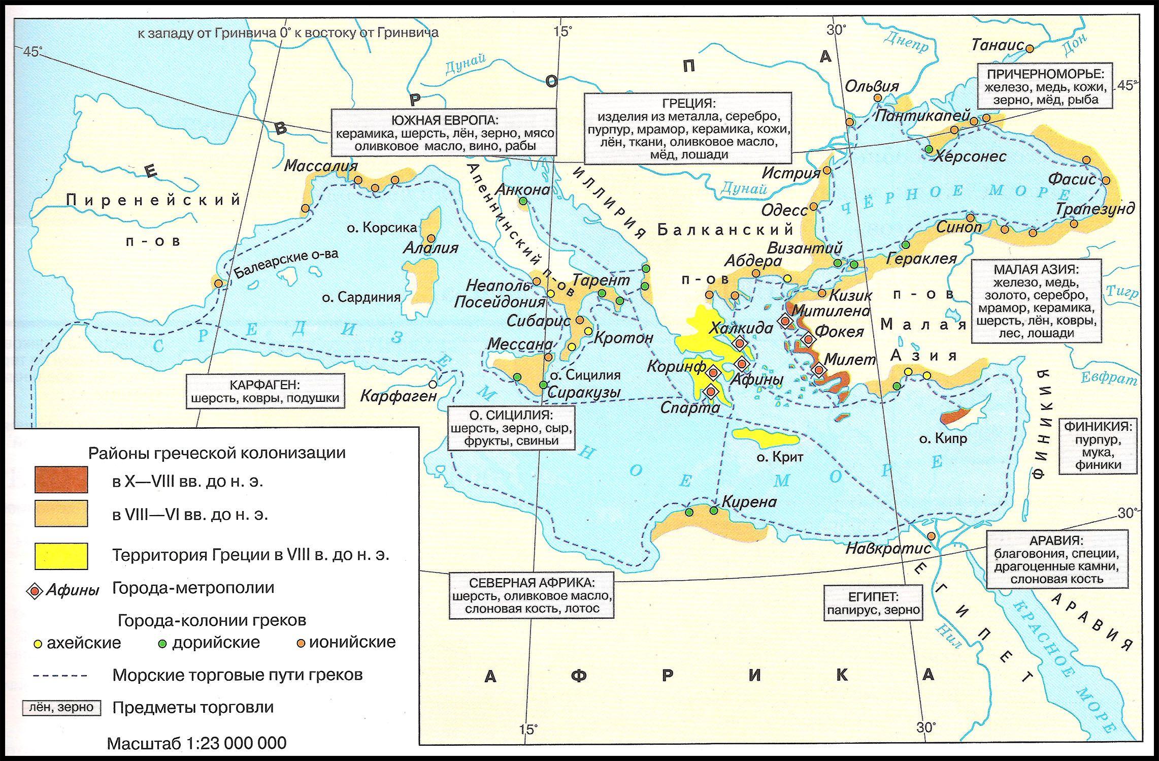 Греческая колонизация и торговля, 800-500 гг. до н.э.