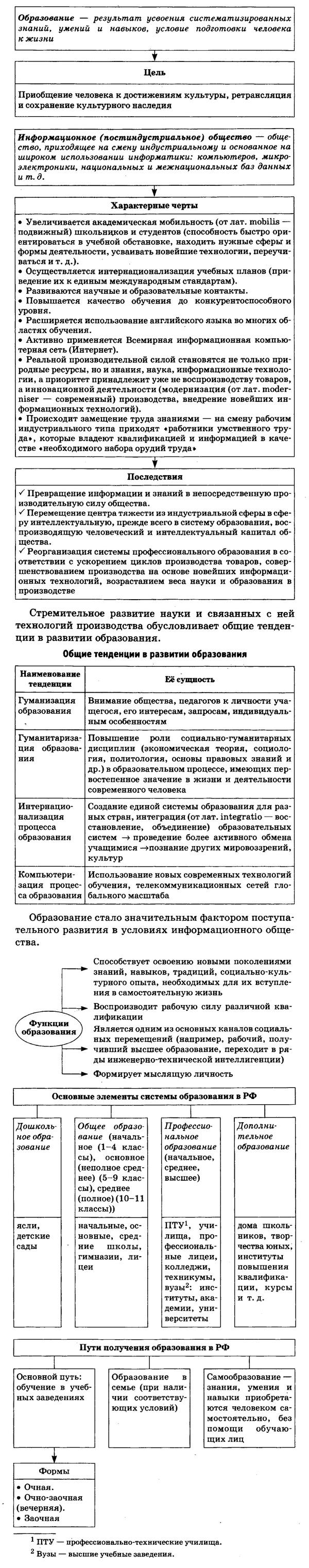Образование и его значимость в условиях информационного общества. Возможности получения общего и профессионального образования в Российской Федерации
